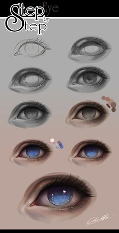 Eyes step by step by ChinRo on deviantART