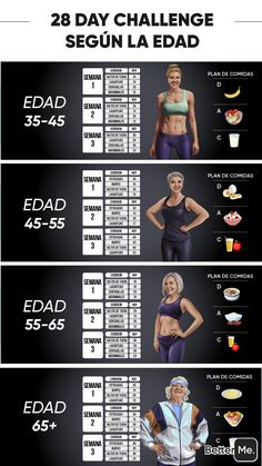 Weight Loss Diet Plan, Weight Loss Plans, Weight Gain, Fitness Workouts, Pilates Workout Routine, Face Exercises, Gewichtsverlust Motivation, Lose Weight At Home, Boost Metabolism