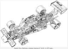 179 best Race Car Blueprints & Cutaways images on