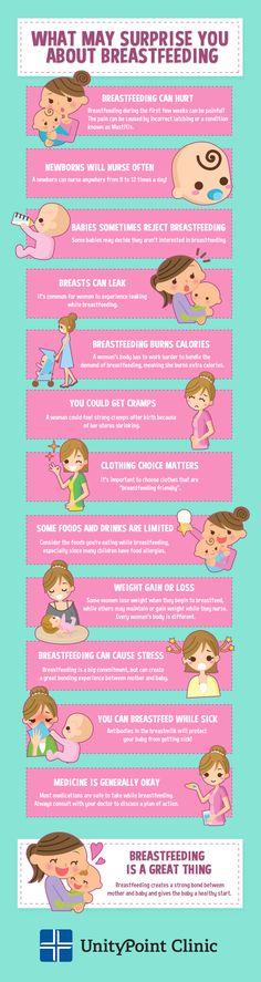 Breastfeeding facts