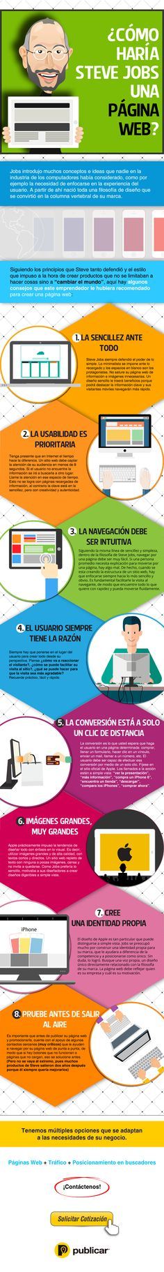 Cómo haría Steve Jobs una página web #infografia #infographic #marketing