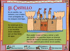 The Castle - this is in Spanish: need it translated, someone. Castillo Feudal, Roman Empire Map, Moda Medieval, Social Science, Room Themes, King Queen, Middle Ages, Geography, Ideas Para