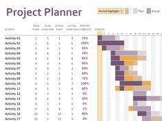 Free Professional Excel Gantt Chart Template | Project Management ...