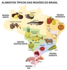 Produção Sustentável de Alimentos