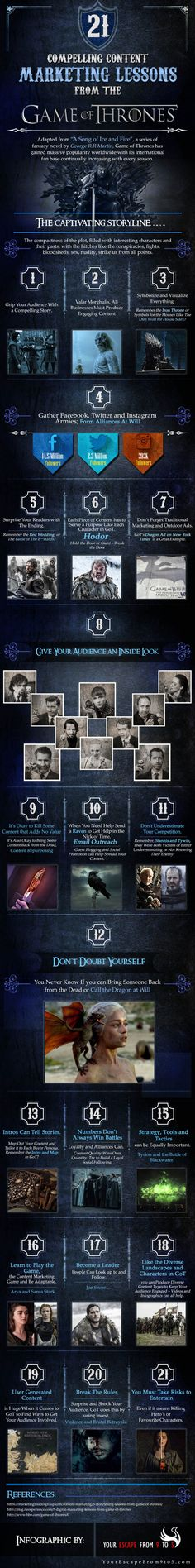 21 Compelling Content Marketing Lessons From The Game Of Thrones #Infographic