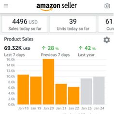 Best Selling Apps - Amazon Seller Central Selling Apps, Selling Online, Sell Your Stuff, Things To Sell, Amazon Seller, Selling Furniture, Extra Money, How To Take Photos, Just Go
