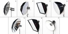 Comparing Light Modifiers: Part I