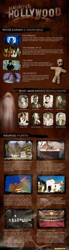 Hollywood Hauntings