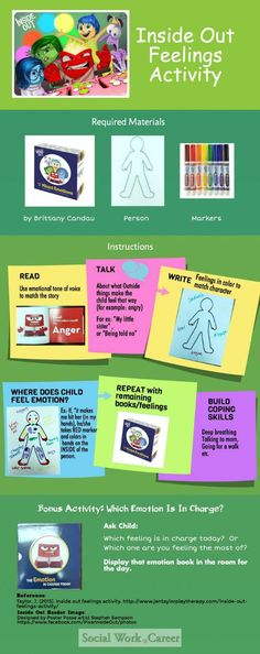 Play Therapy Inside Out Feelings Activity