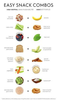 healthy snacks for work & healthy snacks ; healthy snacks for kids ; healthy snacks on the go ; healthy snacks for work ; healthy snacks to buy ; Snacks Saludables, Healthy Meal Prep, How To Eat Healthy, Grocery List Healthy, Clean Eating Grocery List, Healthy Cheap Meals, Healthy Fats List, Vegan Food List, Healthy Groceries