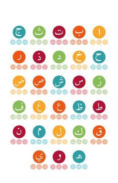 Poster Alphabet arabe par CreativeMotivations sur Etsy More Poster Alphabet, Learn Arabic Alphabet, Arabic Alphabet Letters, Alphabet Names, Alphabet Charts, Islam For Kids, Arabic Lessons, Islamic Studies, Arabic Words
