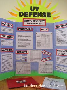 Easy Peasy Science Fair Projects | Great Science Project Boards
