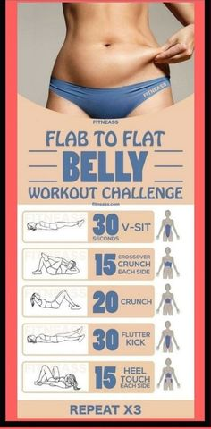 Fitness Workouts, Fitness Workout For Women, Body Fitness, Health Fitness, Fitness Goals, Fitness Logo, Obesity Workout, Cardio Workouts, Fitness Tracker