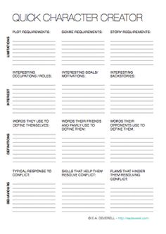Creative Writing Worksheet – Quick Character Creator (PDF) The fact is, you can fill in every 100-item questionnaire about character creation in exhaustive detail and still end up with a character who is unsuitable for the story you're trying to tell. Of course, motivation is a key factor, but if you need a quick fix,…