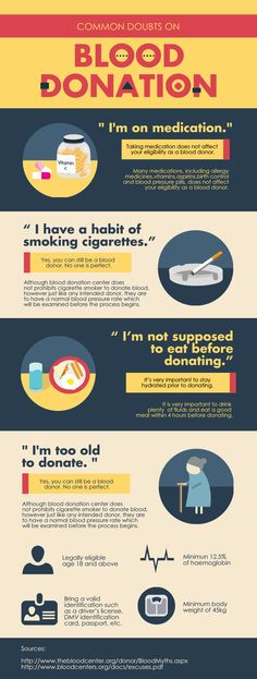 facts about blood donation Fast Weight Loss, Healthy Weight Loss, Fast Walking, Earth News, Blood Donation, Did You Know, Infographic, Medical, Design Services