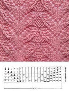 Knitting número de patrón 1537