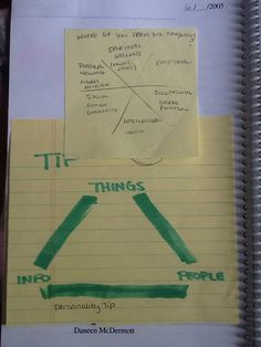 Two diagrams to help writers develop characters.