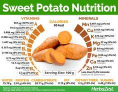 Essential Tips And Tricks For Eating A Healthy Diet – Nutrition Holistic Nutrition, Health Diet, Health And Nutrition, Nutrition Education, Health Facts, Fitness Nutrition, Fitness Workouts, Fitness Gear, Fitness Motivation