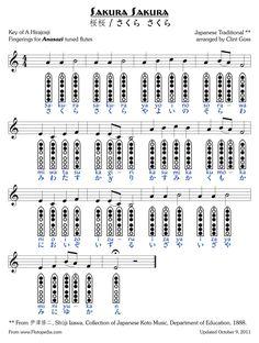 Sakura (Cherry Blossom) - Sheet Music for Native American Flute - Sakura is also the Japanese national anthem.