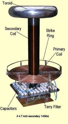 Slightly more complicated process of functions of the Tesla Coil.