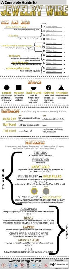 Complete Guide to Jewelry Wire - Tutto sul filo di metallo