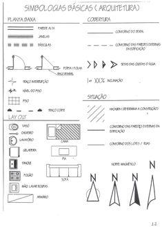 Obra técnica: Arquiterura e Projetos - Simbologia basica