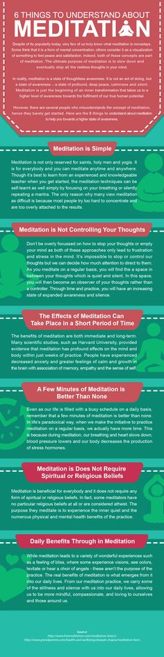 6 Things to Understand About Meditaton