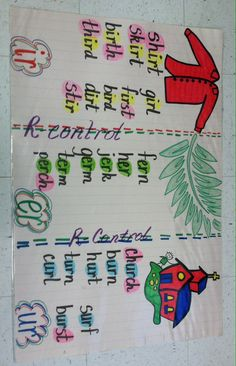 R controlled vowels (ir er ur) word study first grade ELA