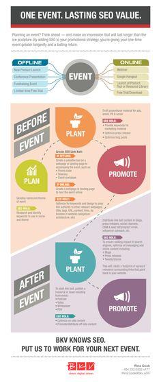 seo-event-marketing-advertising-roi-infographic-full.gif