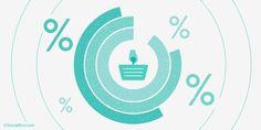 Los datos de Twitter en la era de marketing centrado en el consumidor