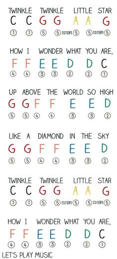 Twinkle Twinkle Little Star Easy Piano Music Twinkle Twinkle Little Star Sheet Music for Kids : perfect for beginners – includes printable music as well as a step by step lesson plan o… Kids Piano, Piano Lessons For Kids, Violin Lessons, Piano Lessons For Beginners, Beginner Guitar Lessons, Piano Sheets For Beginners, Songs For Kids, Guitar Chords For Beginners, Learn Guitar Beginner