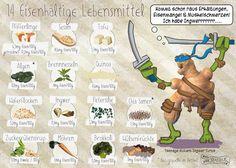 14 eisenhaltige vegane Lebensmittel gegen Eisenmangel  #smoothie #eisen #eisenmangel #ninjas #vegan