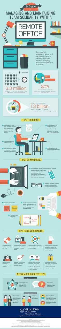 Managing And Maintaining Team Solidarity With Remote Office #Infographic #Business #Technology