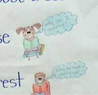 choosing the right books anchor chart