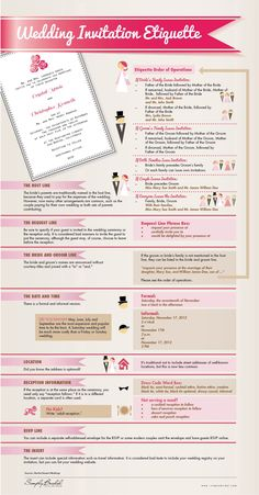 Wedding Invitation Etiquette  #Infographic #Wedding #InvitationEtiquette