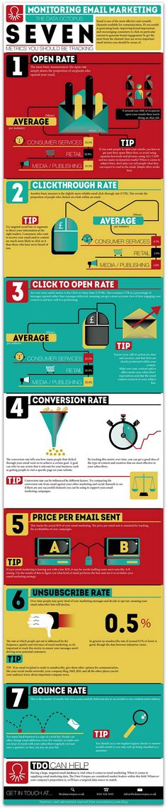 7 Metrics You Should Be Traking When Monitoring Email Marketing #infographic #ecommerce #emailmarketing