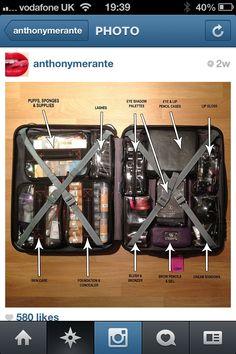 Make up kit storage