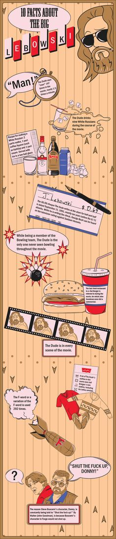 The Big Lebowski Infographic by Aaron Roth, via Behance