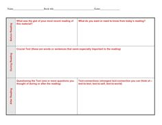 GIST+reading+strategy+template+for+2nd+and+3rd+graders | Education ...