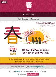 Crunchy Nihongo : 春 I love this💕 three man sun= spring(haru) Study Japanese, Japanese Kanji, Japanese School, Chinese Picture, Chinese Words, Japanese Phrases, Japanese Words, Chinese Lessons, French Lessons
