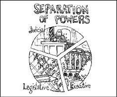 Separation of Powers -Montesquieu focused on conditions that would promote liberty and prevent tyranny by showing that forms of government were shaped by history, geography, and customs.  - He argued that despotism could be avoided with political power divided and shared by a variety of classes and legal estates holding unequal rights and privileges.