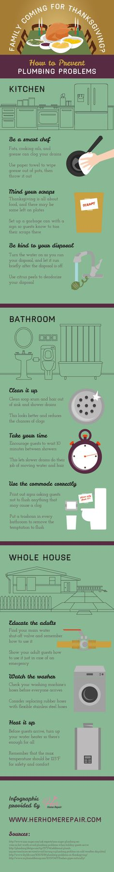Putting a trashcan in every bathroom will encourage holiday guests to throw away their trash instead of flushing it and potentially causing a clog. Find more tips for preparing your home for Thanksgiving by clicking over to this Vancouver plumbing infographic.