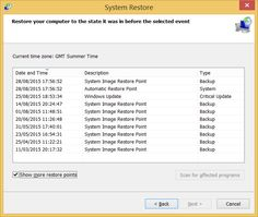 Screenshot of System Restore showing Restore Points on a Windows 8.1 Home Premium Laptop.  Taken on 28 August 2015.
