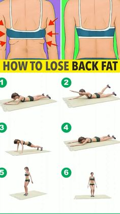 Full Body Gym Workout, Back Fat Workout, Slim Waist Workout, Butt Workout, Dumbbell Workout, Post Baby Workout, Pilates Workout Routine, Workout Women, Workout Diet