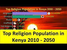 World Data, Place Of Worship, Kenya, Christianity, Religion, Life
