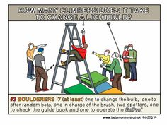 www.boulderingonline.pl Rock climbing and bouldering pictures and news How many boulderers
