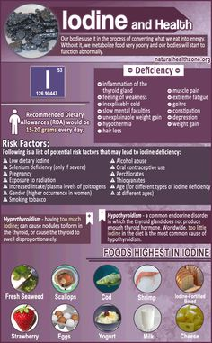 Amazing Facts About Iodine ►► http://www.herbs-info.com/blog/amazing-facts-about-iodine/?i=p
