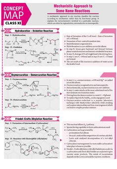 Mechanisms in organic reaction Organic Chemistry Mechanisms, Chemistry Book Pdf, Chemistry Basics, Chemistry Paper, Organic Chemistry Reactions, Chemistry Quotes, Chemistry Projects, Study Chemistry, Chemistry Classroom