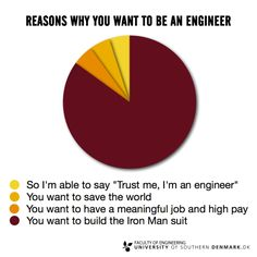 Reasons why you want to be an engineer  #engineer #engineering