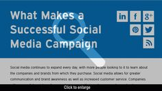 What Makes a Successful Social Media Campaign - Great resource to get the most out of #socialmedia! #ecommerce